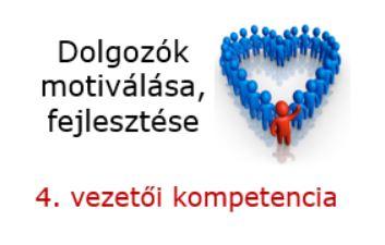 4. vezetői kompetencia - csoportvezető, művezetőképzés - vezetőképzés