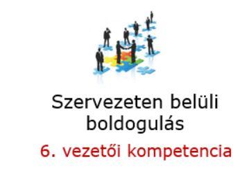 6. vezetői kompetencia - csoportvezető képzés, művezetőképzés - vezetőképzés
